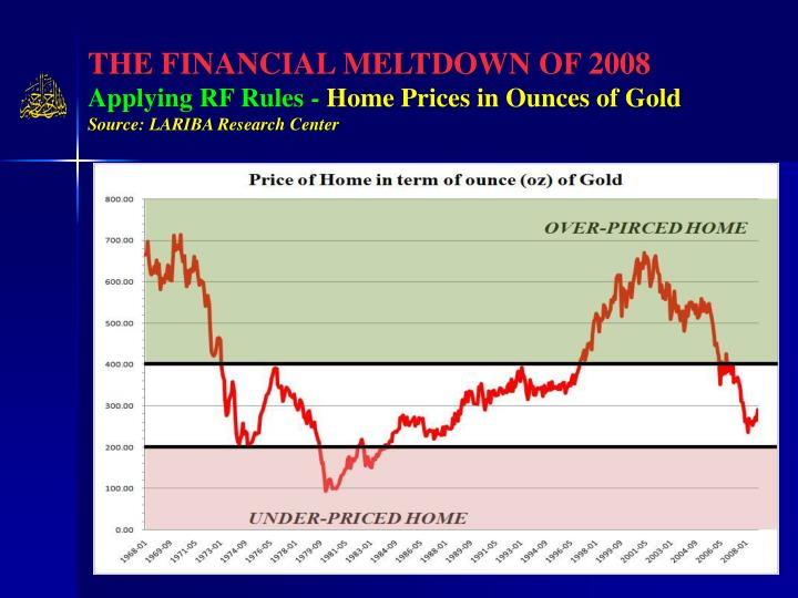 THE FINANCIAL MELTDOWN OF 2008