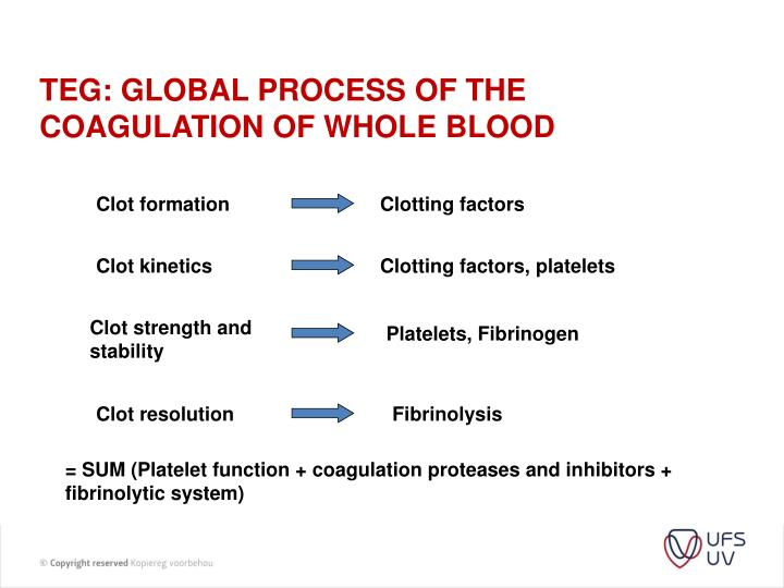 TEG: Global process of the coagulation of whole blood