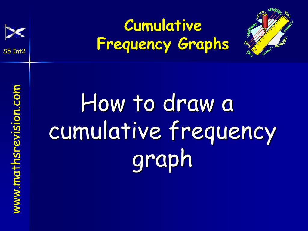 How to draw a cumulative frequency graph