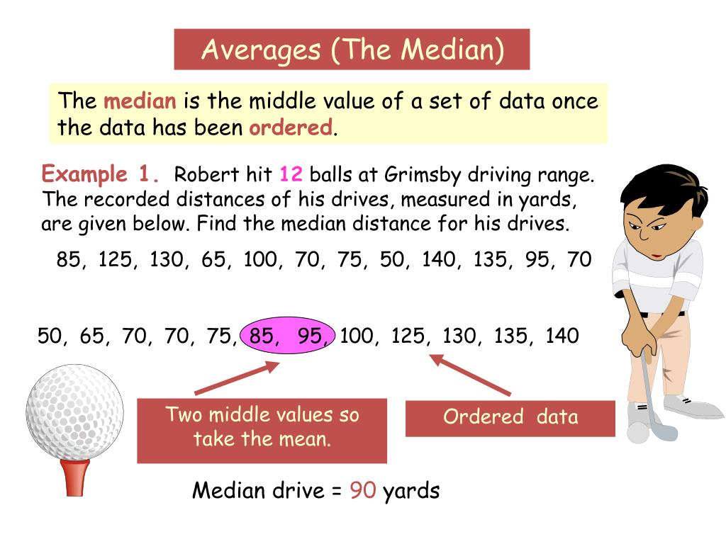 Averages (The Median)