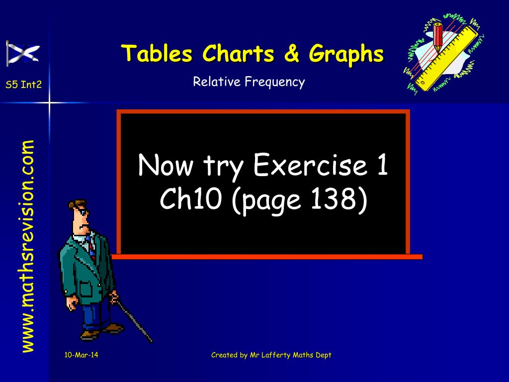 Tables Charts & Graphs