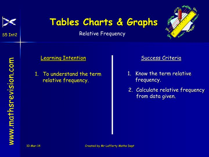 Tables charts graphs3 l.jpg
