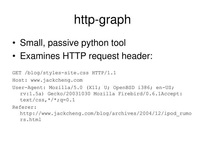 http-graph