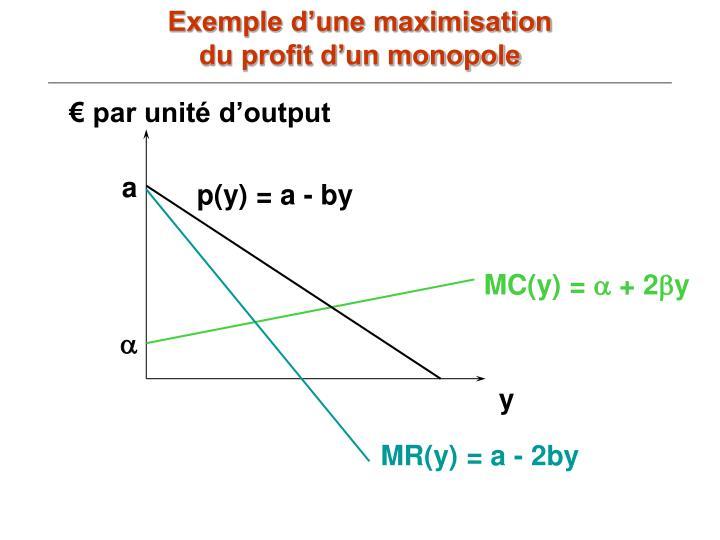 Exemple d'une maximisation