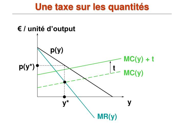 Une taxe sur les quantités
