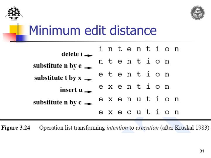 Minimum edit distance