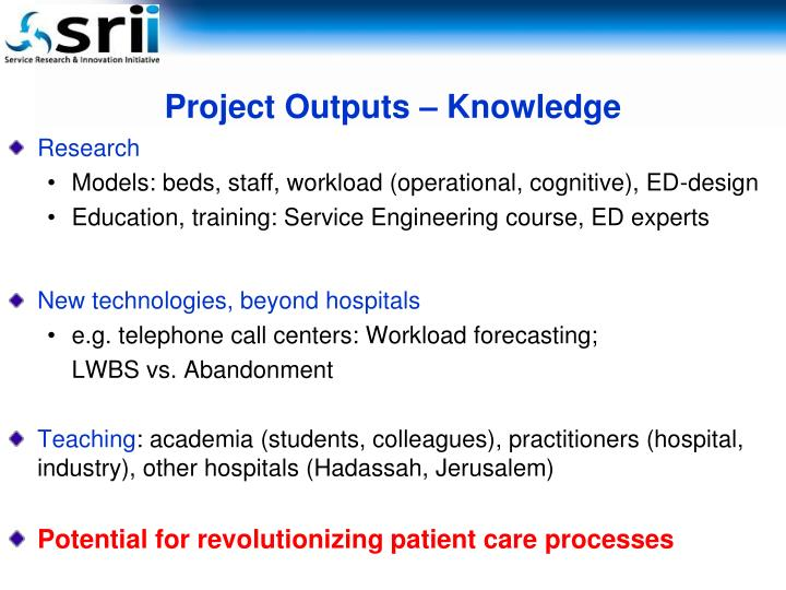 Project Outputs – Knowledge