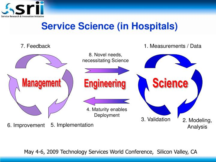 Service Science (in Hospitals)