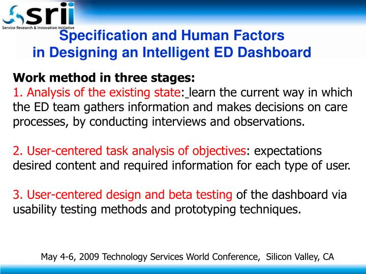 Specification and Human Factors