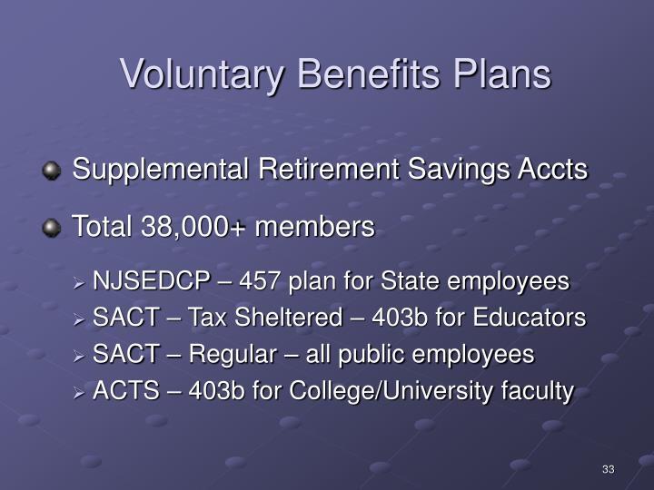 Voluntary Benefits Plans