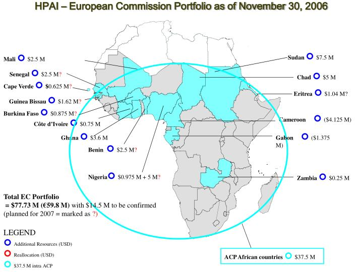 HPAI – European Commission Portfolio as of November 30, 2006