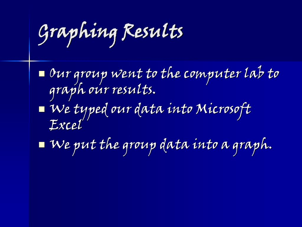 Graphing Results