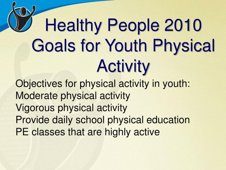 Healthy People 2010 Goals for Youth Physical Activity
