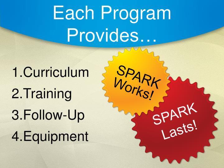 Each Program Provides…