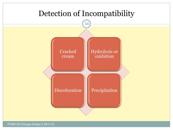 Detection of Incompatibility