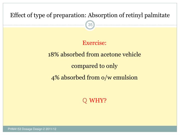 Effect of type of preparation: Absorption of