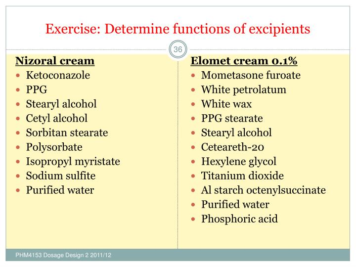 Exercise: Determine functions of excipients