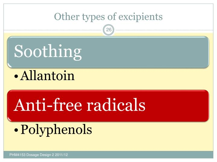 Other types of excipients