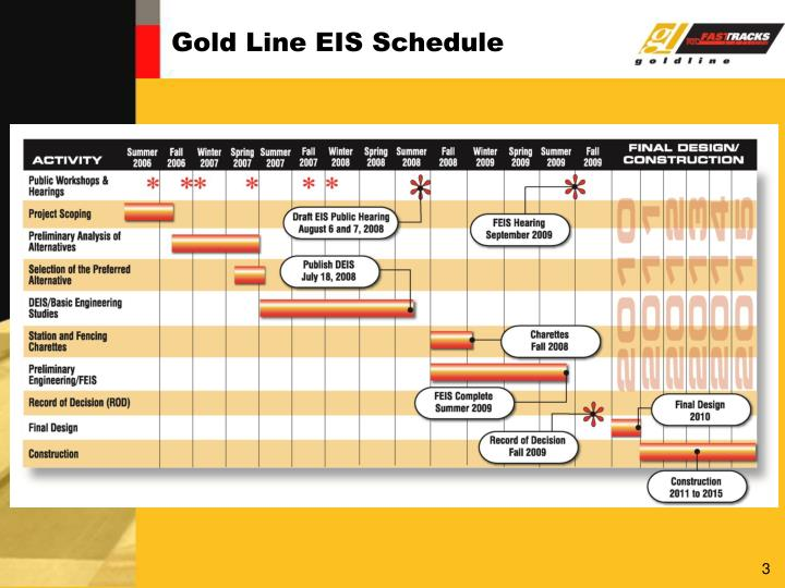 Gold line eis schedule