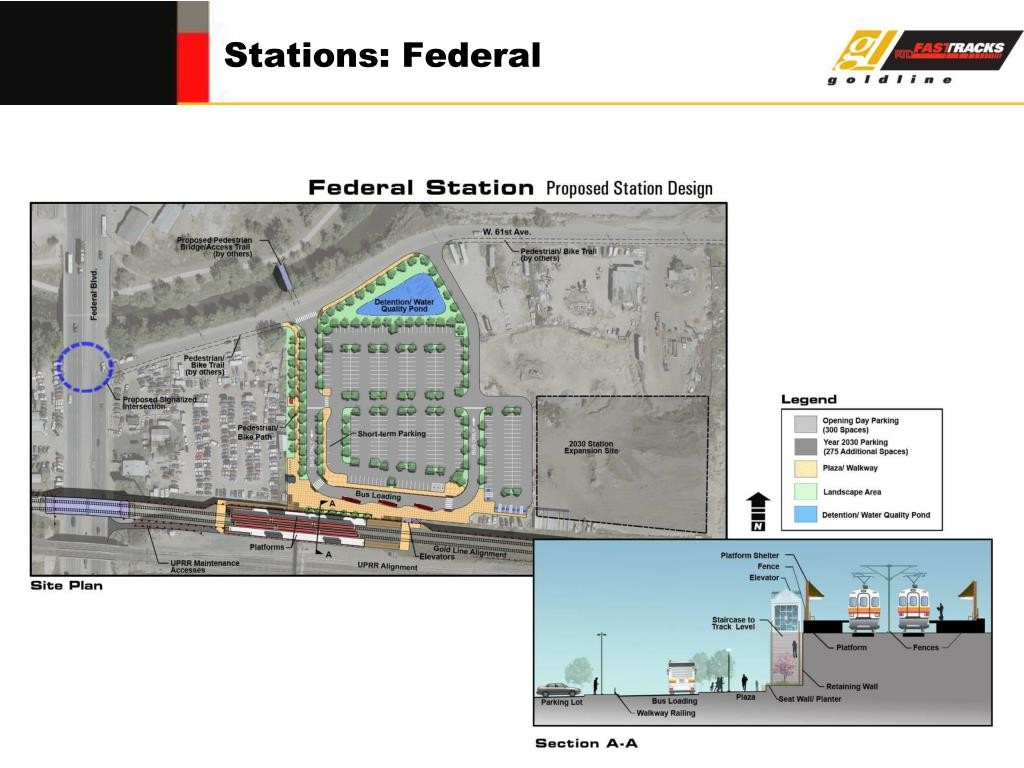 Stations: Federal