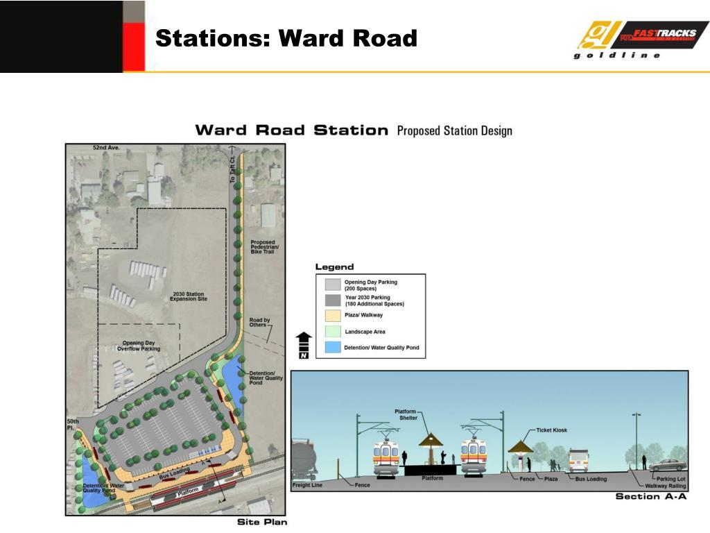 Stations: Ward Road