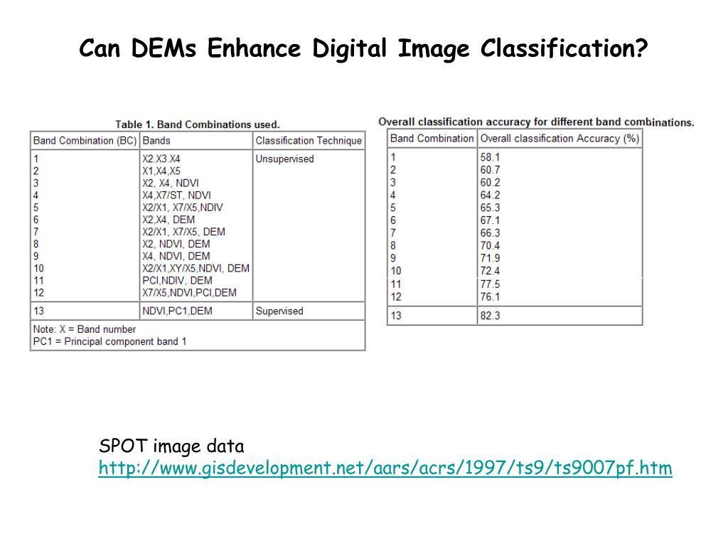 Can DEMs Enhance Digital Image Classification?