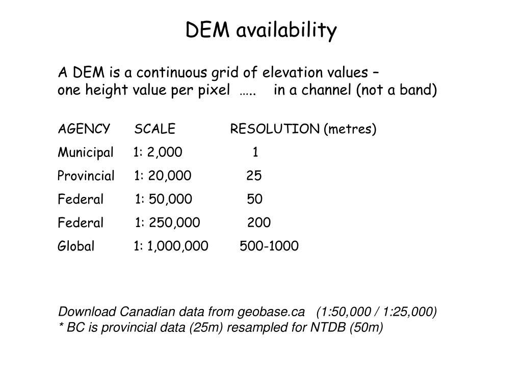 DEM availability