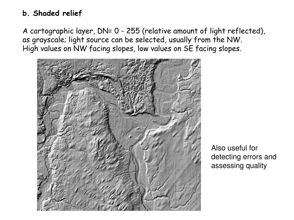 b. Shaded relief