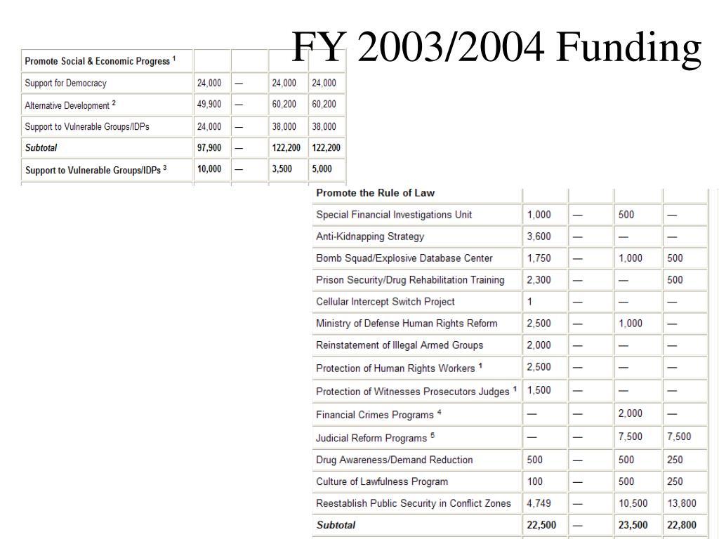 FY 2003/2004 Funding