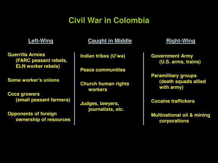 Civil war in colombia