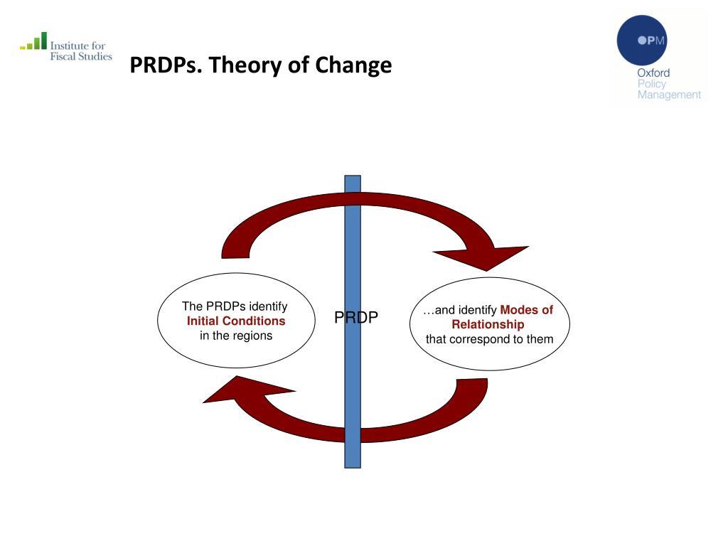 The PRDPs identify