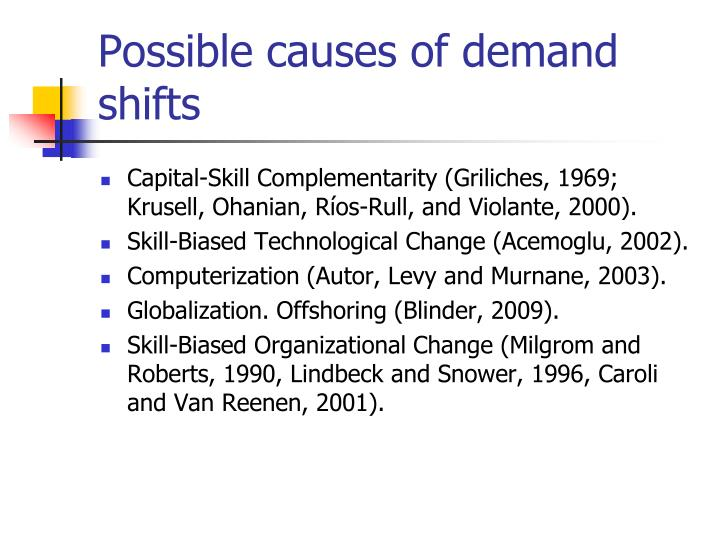 Possible causes of demand shifts