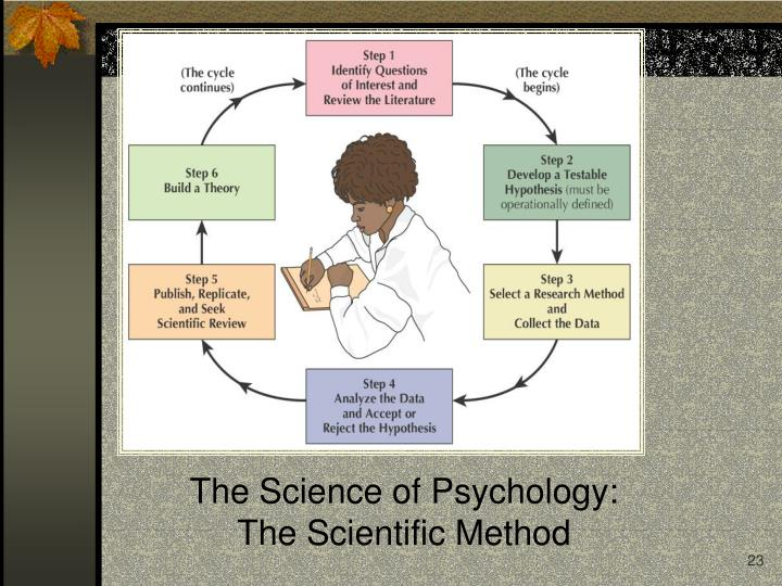 The Science of Psychology: