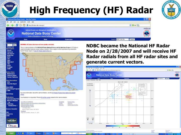 High Frequency (HF) Radar
