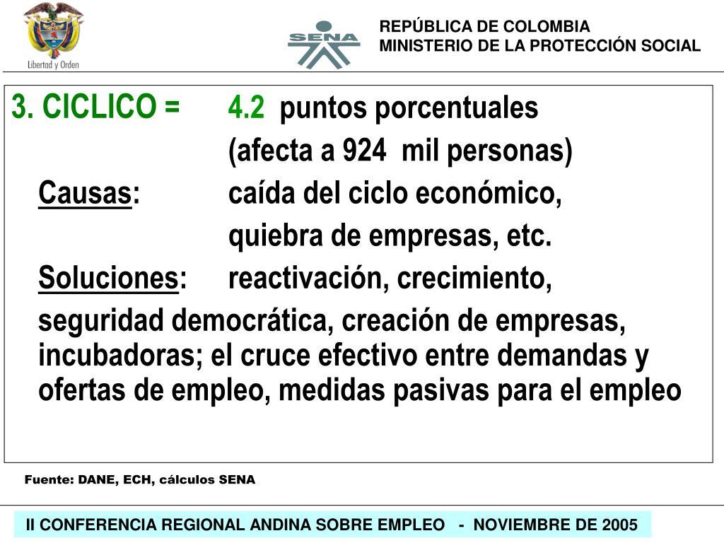 3. CICLICO