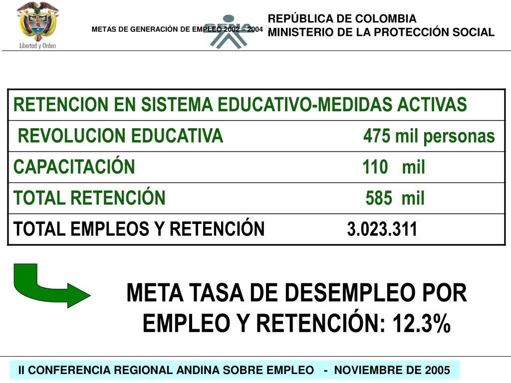METAS DE GENERACIÓN DE EMPLEO 2002 – 2004