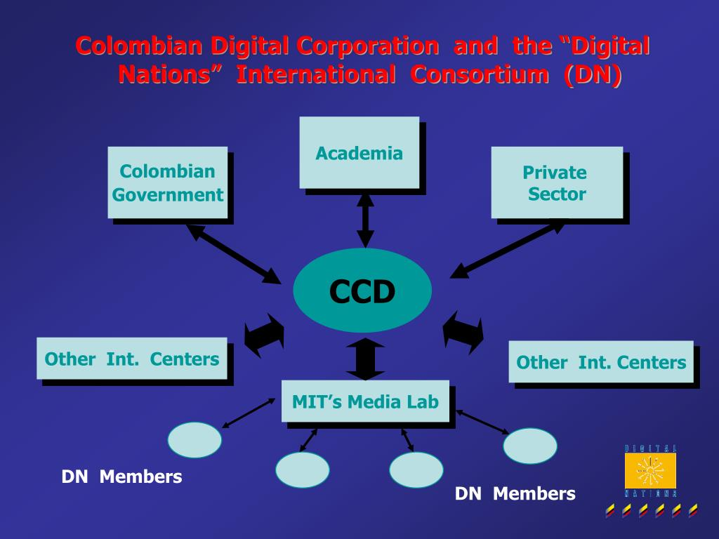 "Colombian Digital Corporation  and  the ""Digital"