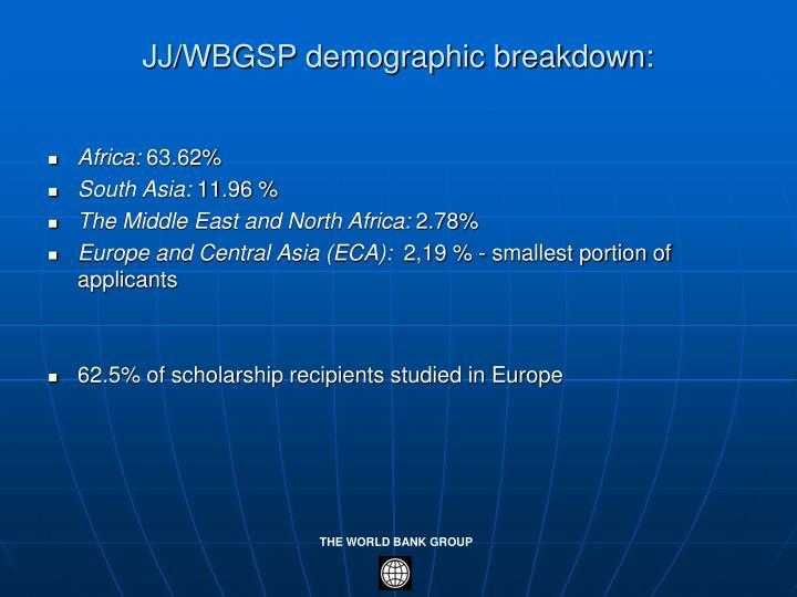 JJ/WBGSP demographic breakdown: