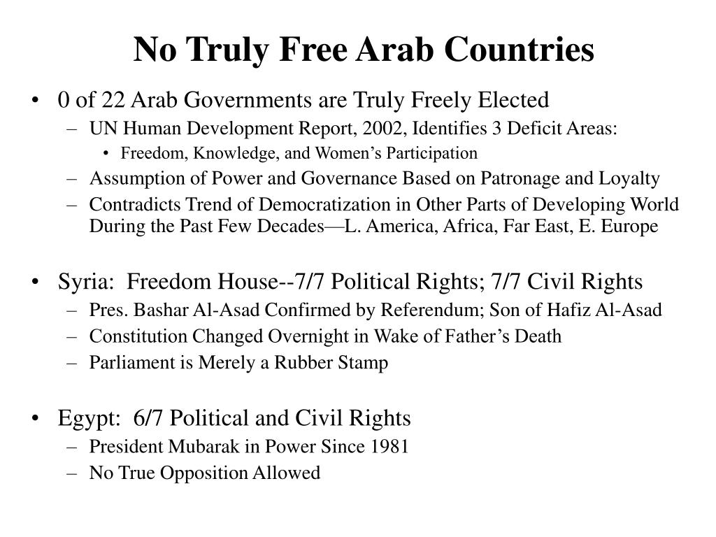 No Truly Free Arab Countries