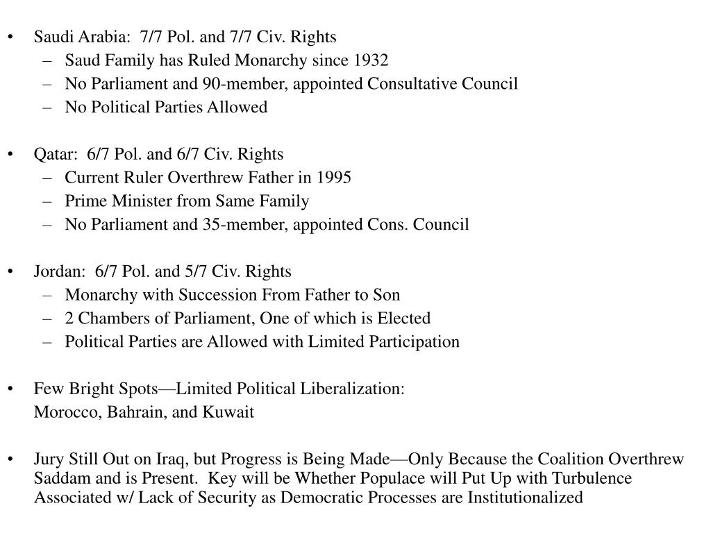 Saudi Arabia:  7/7 Pol. and 7/7 Civ. Rights