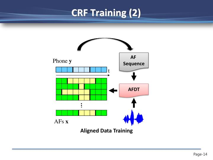 CRF Training (2)