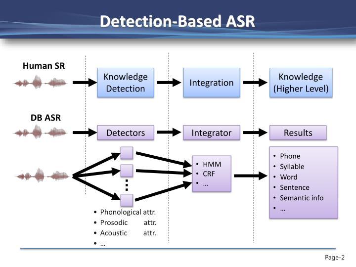 Detection-Based ASR