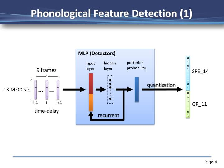 Phonological Feature Detection (1)