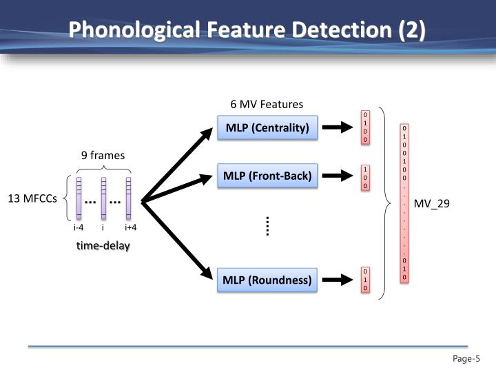Phonological Feature Detection (2)