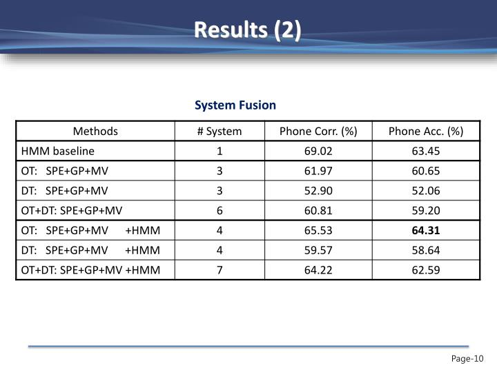 Results (2)