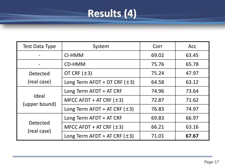 Results (4)