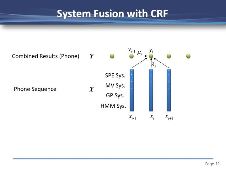 System Fusion with CRF