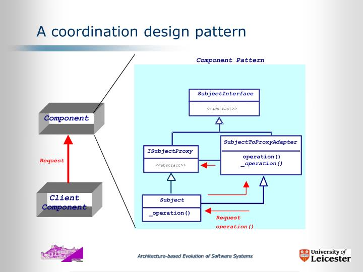 A coordination design pattern