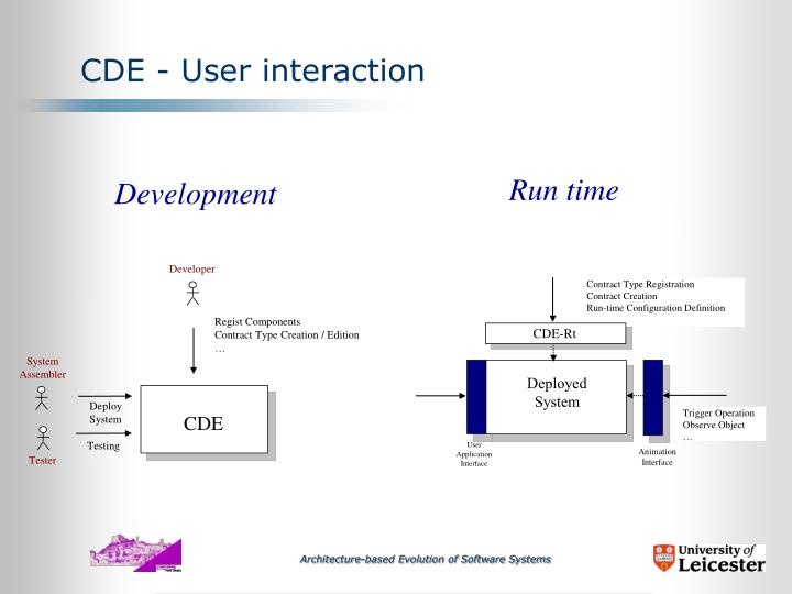 CDE - User interaction