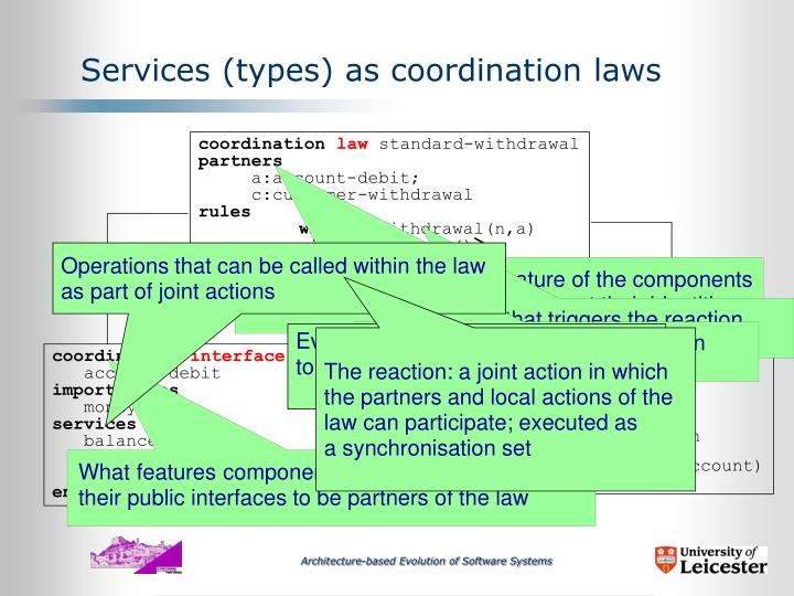 Interfaces that specify the nature of the components to which the law can be applied, not their identities.